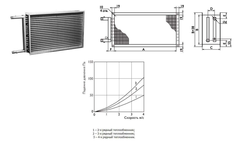 Теплообменник водяной для прямоугольных воздуховодов теплообменник xthnt visio